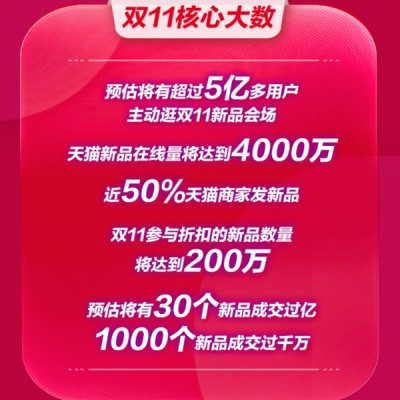 4000万款新品双11齐发,天猫迎来史上新品最强爆发期